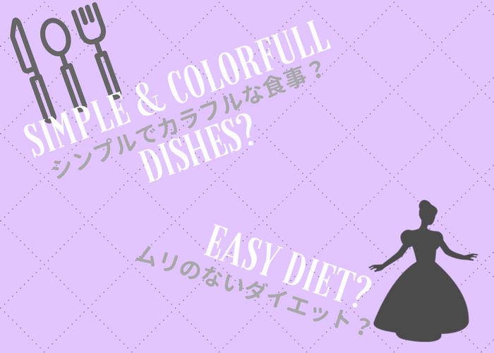 eico ダイエット方法2