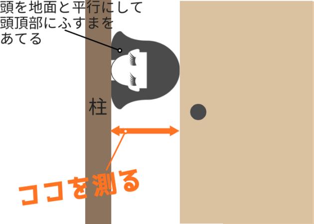 全頭高の測り方(ふすまver.)画像