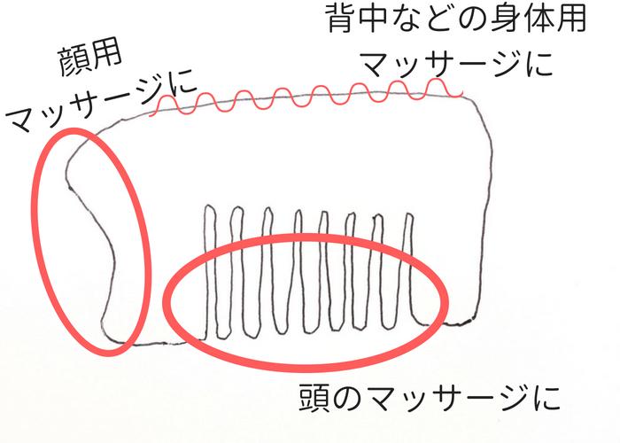 顔用カッサ 素材・形の選び方画像(くし形)